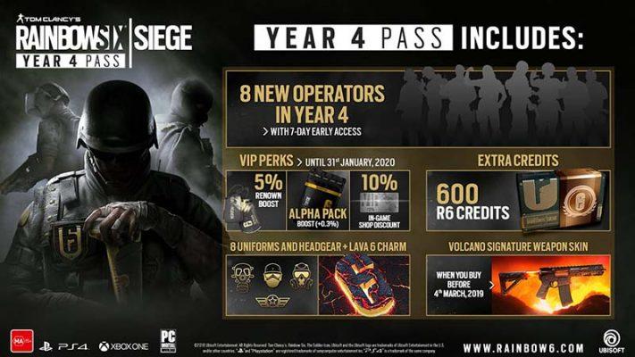 سی دی کی اورجینال Rainbow Six Siege Year 4 Pass (سیزن پس 4 بازی)