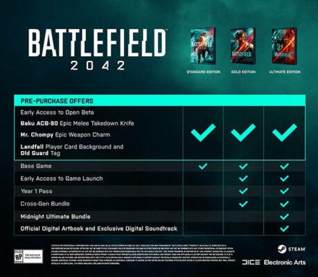 سی دی کی اورجینال بازی Battlefield™ 2042